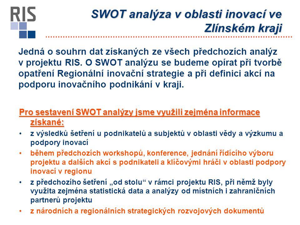 SWOT analýza v oblasti inovací ve Zlínském kraji Jedná o souhrn dat získaných ze všech předchozích analýz v projektu RIS. O SWOT analýzu se budeme opí