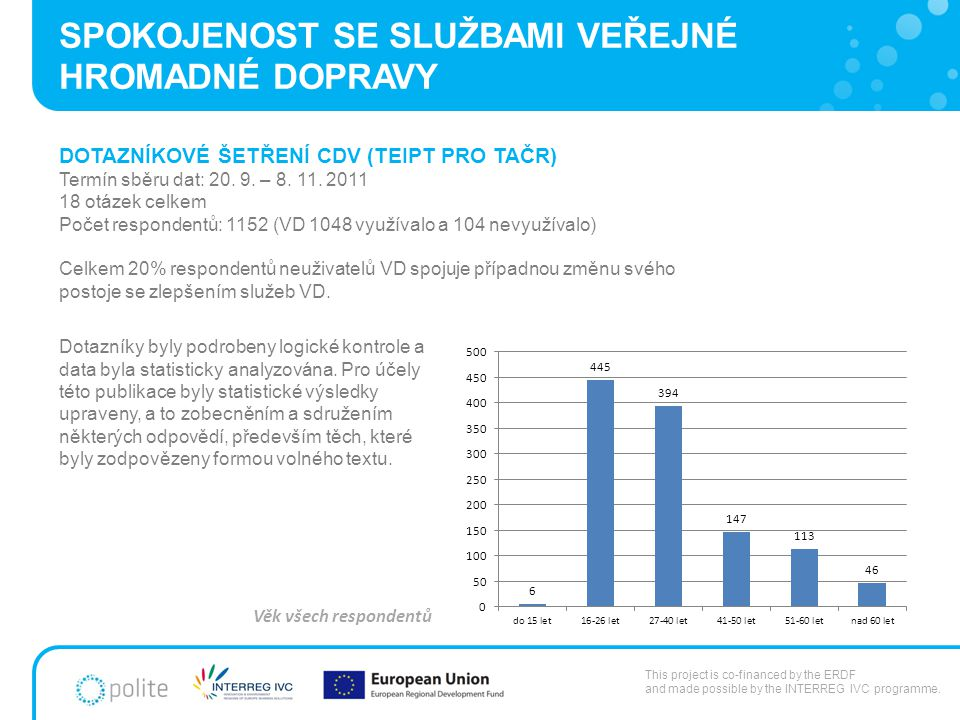 SPOKOJENOST SE SLUŽBAMI VEŘEJNÉ HROMADNÉ DOPRAVY This project is co-financed by the ERDF and made possible by the INTERREG IVC programme.