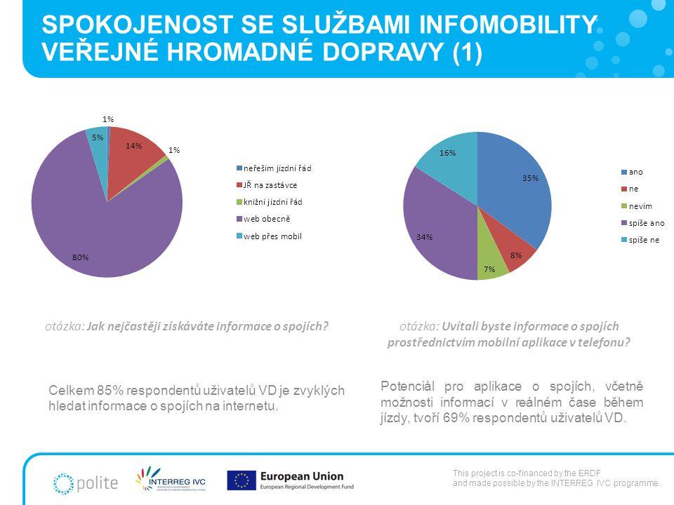 SPOKOJENOST SE SLUŽBAMI INFOMOBILITY VEŘEJNÉ HROMADNÉ DOPRAVY (1) Celkem 85% respondentů uživatelů VD je zvyklých hledat informace o spojích na intern