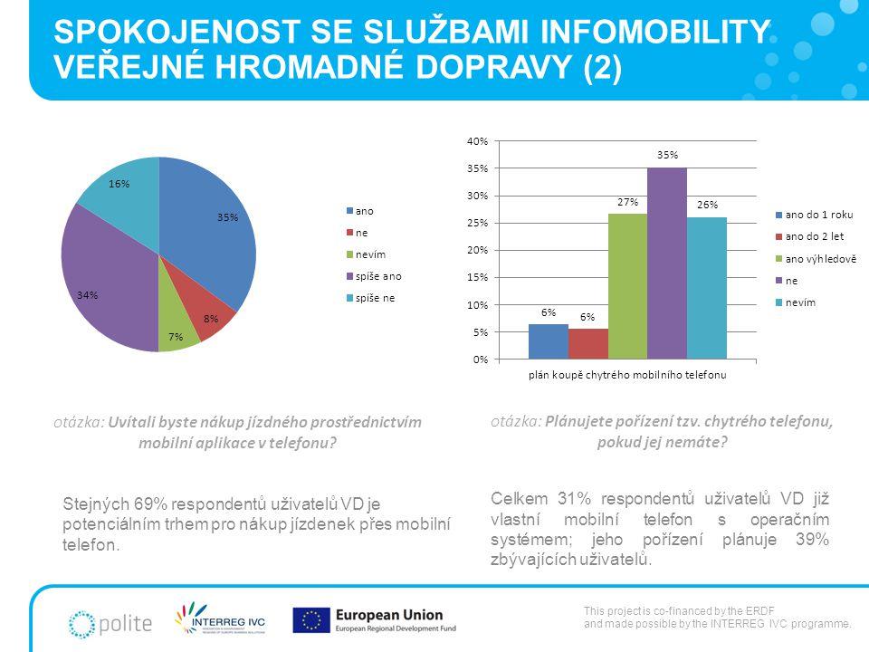 SPOKOJENOST SE SLUŽBAMI INFOMOBILITY VEŘEJNÉ HROMADNÉ DOPRAVY (2) Stejných 69% respondentů uživatelů VD je potenciálním trhem pro nákup jízdenek přes