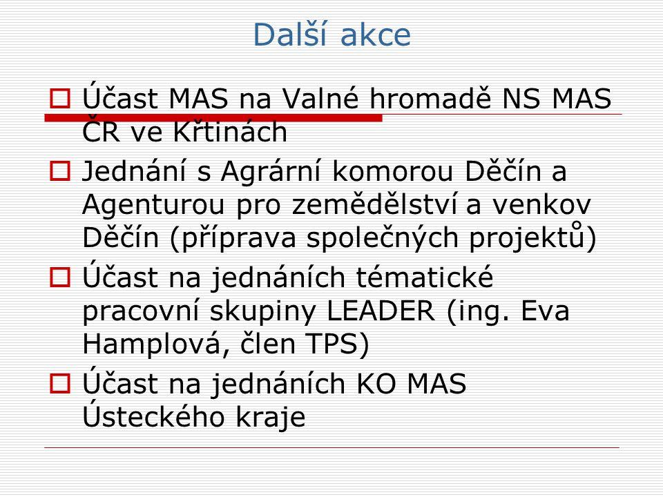 Další akce  Účast MAS na Valné hromadě NS MAS ČR ve Křtinách  Jednání s Agrární komorou Děčín a Agenturou pro zemědělství a venkov Děčín (příprava společných projektů)  Účast na jednáních tématické pracovní skupiny LEADER (ing.