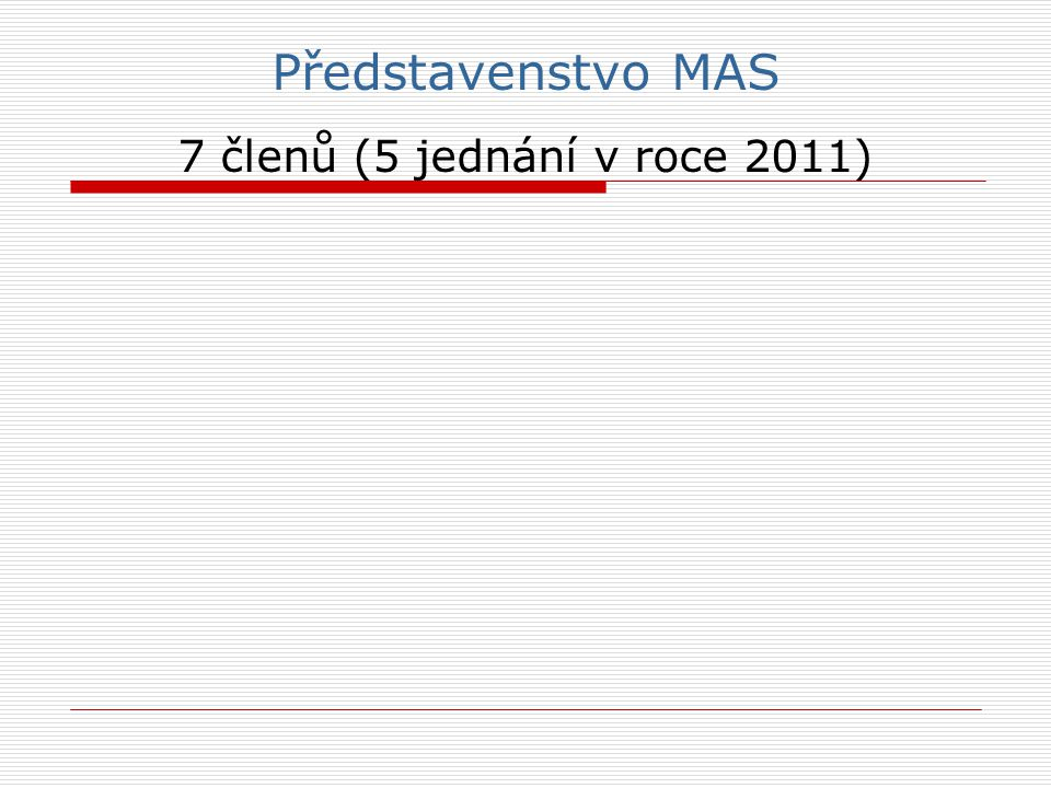 Představenstvo MAS 7 členů (5 jednání v roce 2011)