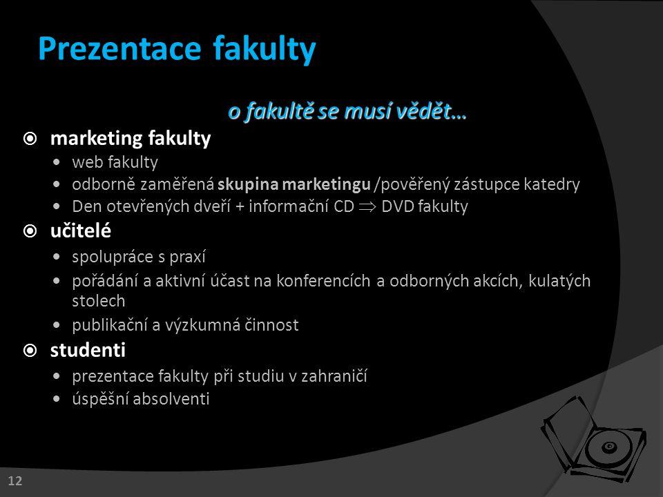 o fakultě se musí vědět…  marketing fakulty web fakulty odborně zaměřená skupina marketingu /pověřený zástupce katedry Den otevřených dveří + informa