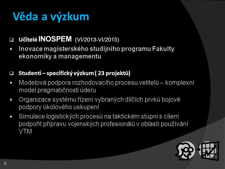  Učitelé INOSPEM (VI/2013-VI/2015) Inovace magisterského studijního programu Fakulty ekonomiky a managementu  Studenti – specifický výzkum ( 23 proj