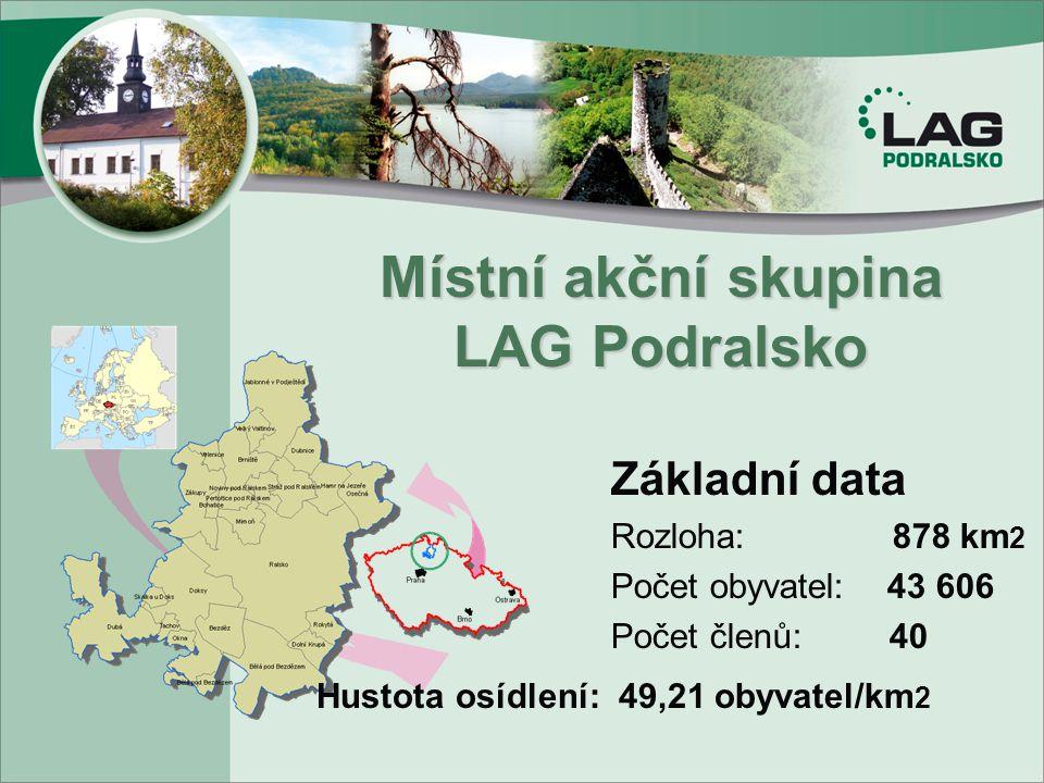 Místní akční skupina LAG Podralsko Základní data Rozloha: 878 km 2 Počet obyvatel: 43 606 Počet členů: 40 Hustota osídlení: 49,21 obyvatel/km 2