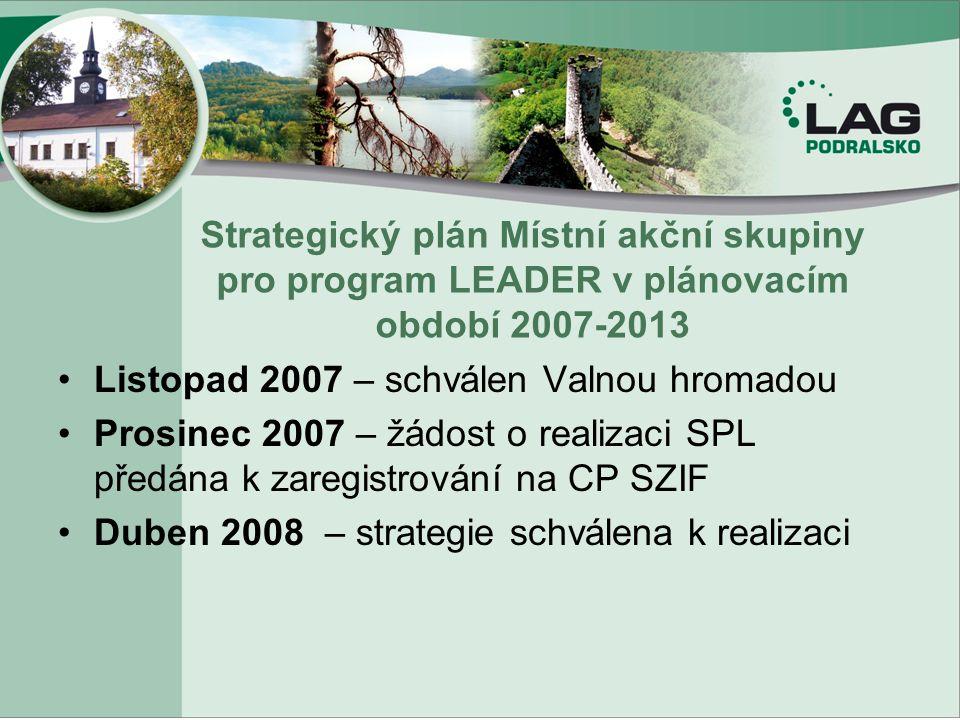 Strategický plán Místní akční skupiny pro program LEADER v plánovacím období 2007-2013 Listopad 2007 – schválen Valnou hromadou Prosinec 2007 – žádost