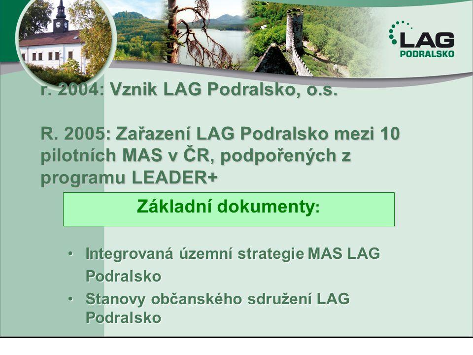 r. 2004: Vznik LAG Podralsko, o.s. R. 2005: Zařazení LAG Podralsko mezi 10 pilotních MAS v ČR, podpořených z programu LEADER+ r. 2004: Vznik LAG Podra