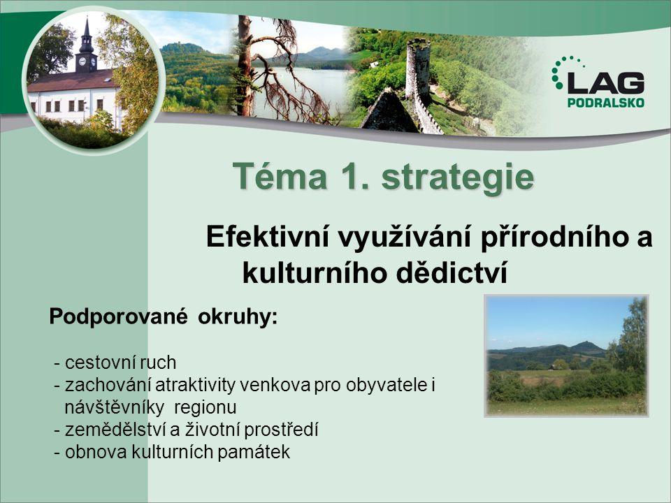 Téma 1. strategie Efektivní využívání přírodního a kulturního dědictví Podporované okruhy: - cestovní ruch - zachování atraktivity venkova pro obyvate