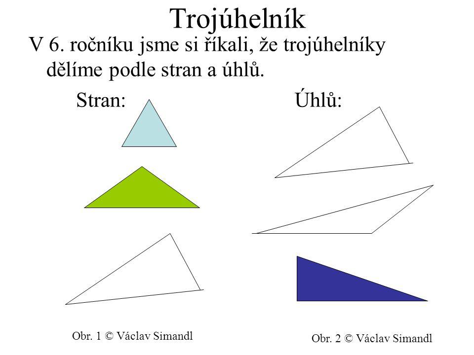 Trojúhelník V 6. ročníku jsme si říkali, že trojúhelníky dělíme podle stran a úhlů. Stran: Úhlů: Obr. 1 © Václav Simandl Obr. 2 © Václav Simandl