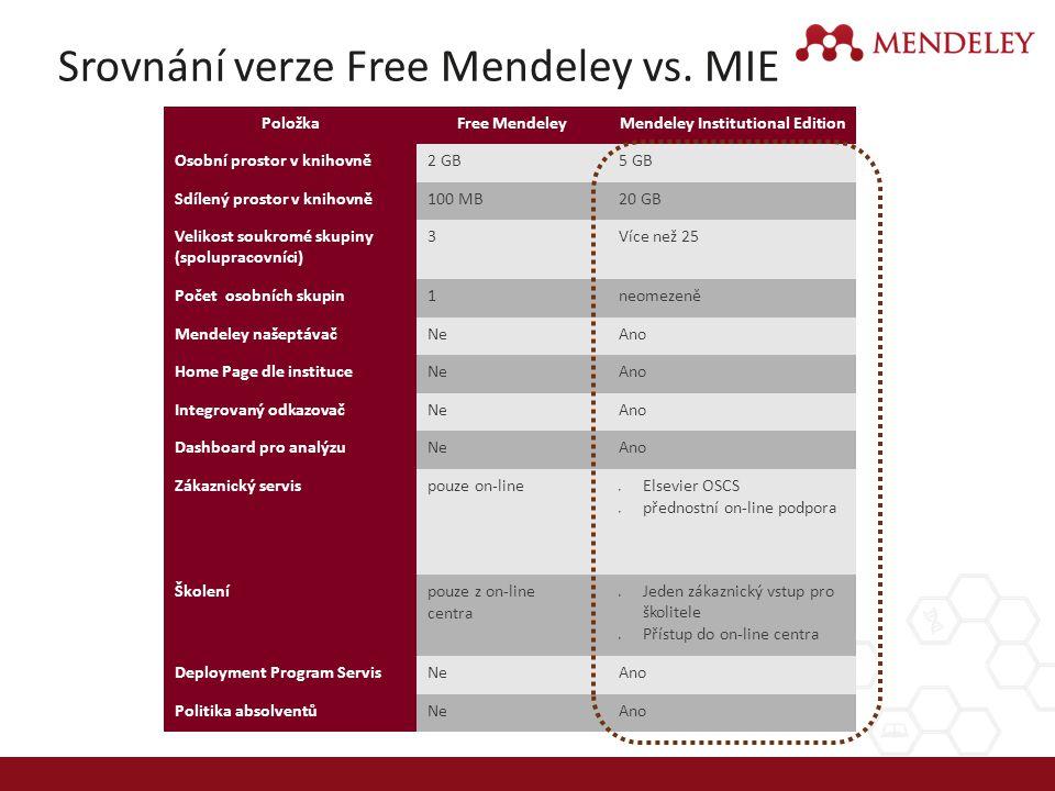 Srovnání verze Free Mendeley vs. MIE PoložkaFree MendeleyMendeley Institutional Edition Osobní prostor v knihovně2 GB5 GB Sdílený prostor v knihovně10