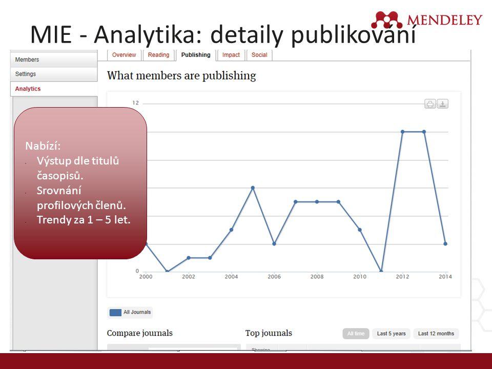 MIE - Analytika: detaily publikování Nabízí: Výstup dle titulů časopisů. Srovnání profilových členů. Trendy za 1 – 5 let.
