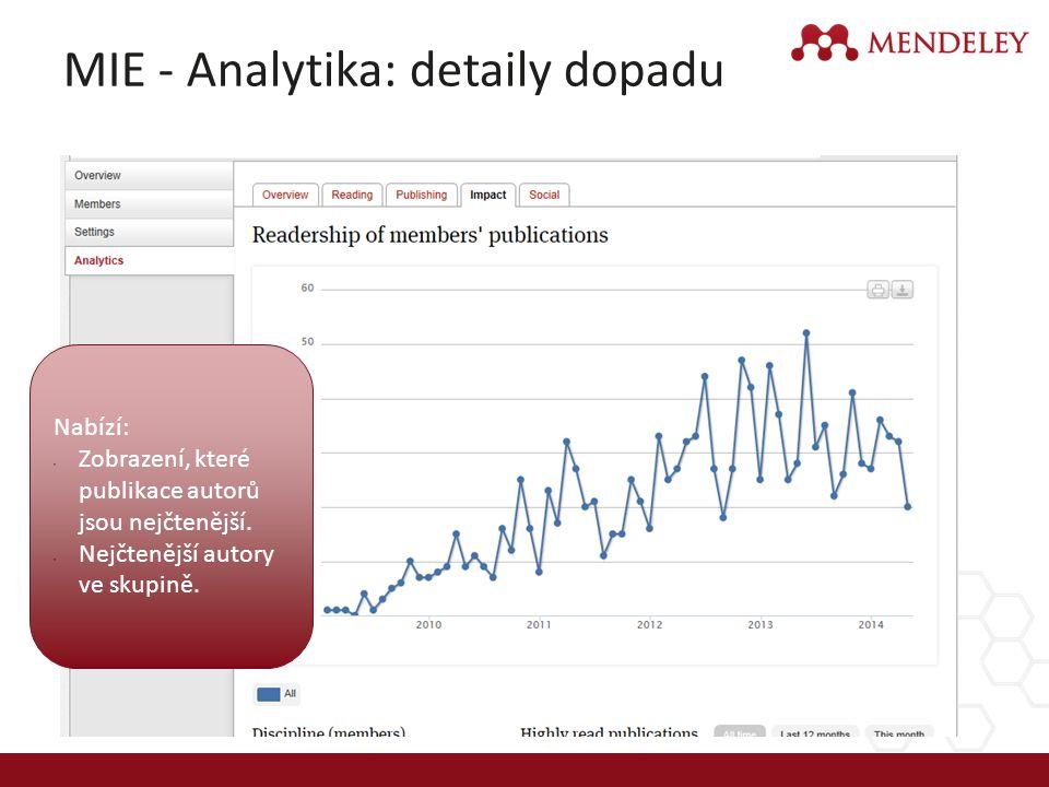 MIE - Analytika: detaily dopadu Nabízí: Zobrazení, které publikace autorů jsou nejčtenější. Nejčtenější autory ve skupině.
