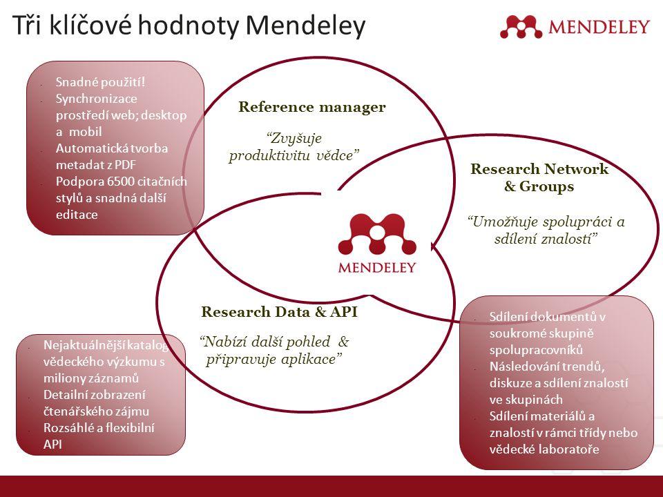 """Tři klíčové hodnoty Mendeley Reference manager """"Zvyšuje produktivitu vědce"""" Research Data & API """"Nabízí další pohled & připravuje aplikace"""" Research N"""