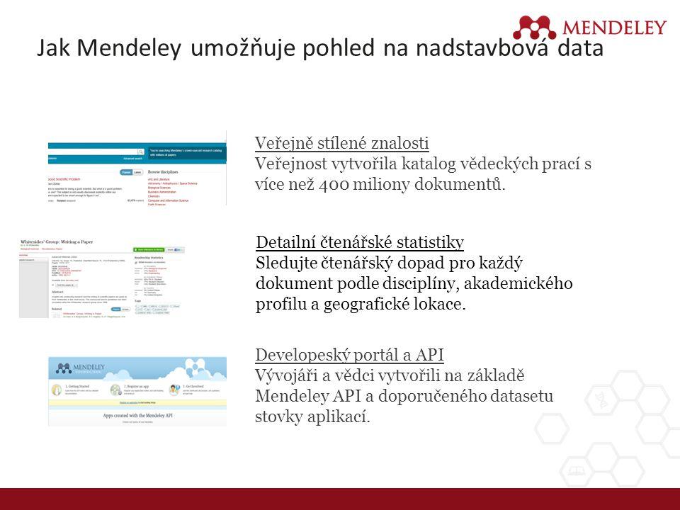 Jak Mendeley umožňuje pohled na nadstavbová data Developeský portál a API Vývojáři a vědci vytvořili na základě Mendeley API a doporučeného datasetu s