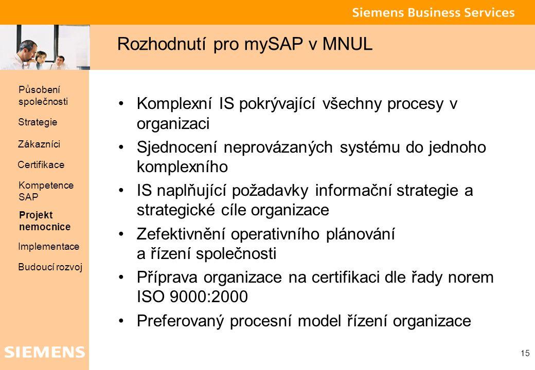 Global network of innovation 15 Rozhodnutí pro mySAP v MNUL Komplexní IS pokrývající všechny procesy v organizaci Sjednocení neprovázaných systému do
