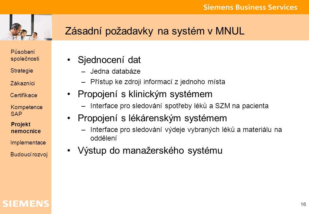 Global network of innovation 16 Zásadní požadavky na systém v MNUL Sjednocení dat –Jedna databáze –Přístup ke zdroji informací z jednoho místa Propoje