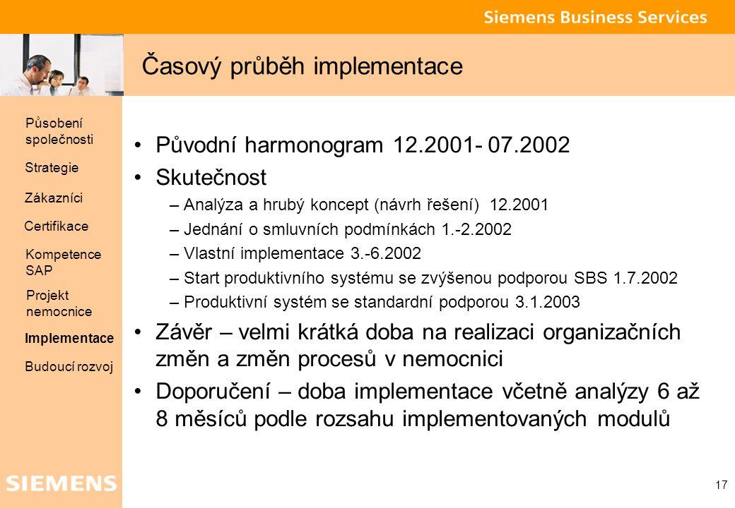 Global network of innovation 17 Časový průběh implementace Původní harmonogram 12.2001- 07.2002 Skutečnost –Analýza a hrubý koncept (návrh řešení) 12.