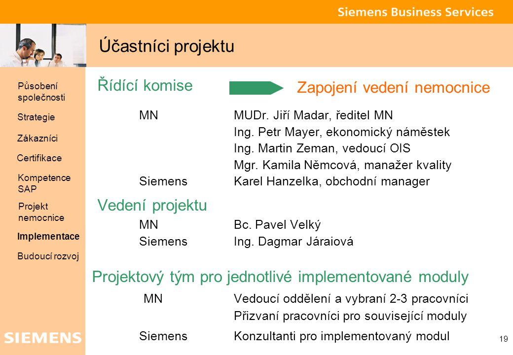 Global network of innovation 19 Účastníci projektu Řídící komise MNMUDr. Jiří Madar, ředitel MN Ing. Petr Mayer, ekonomický náměstek Ing. Martin Zeman