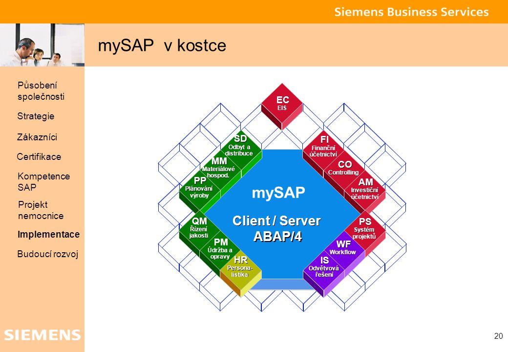 Global network of innovation 20 mySAP v kostce mySAP Client / Server ABAP/4 FI Finanční účetnictví CO Controlling AM Investiční účetnictví PS Systém p