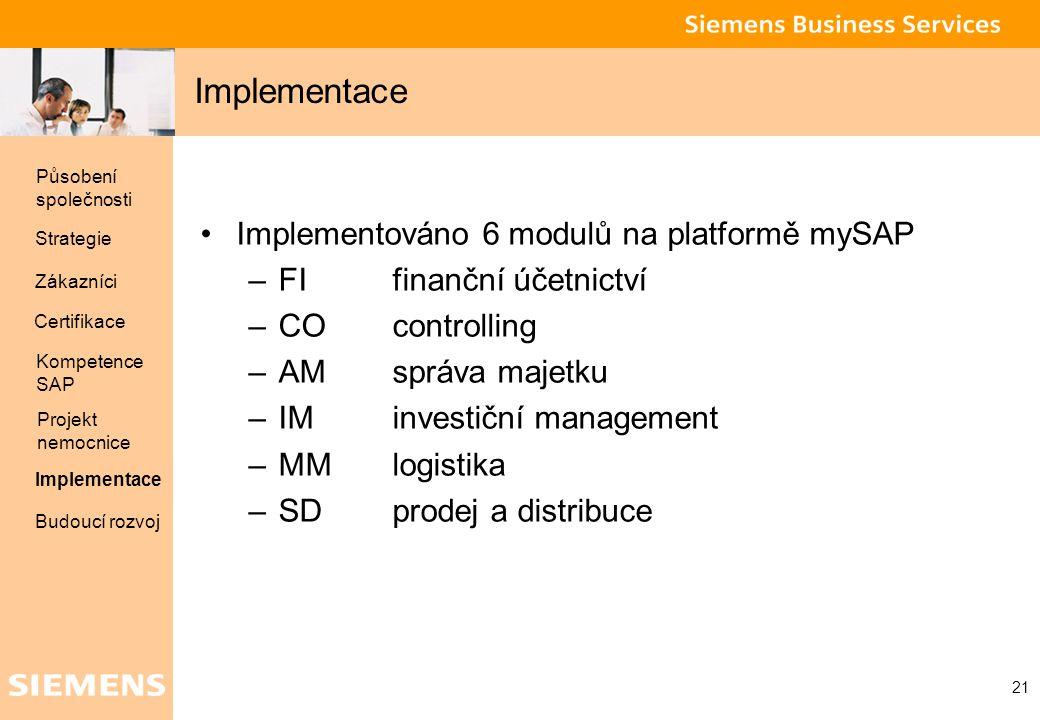Global network of innovation 21 Implementace Implementováno 6 modulů na platformě mySAP –FIfinanční účetnictví –COcontrolling –AMspráva majetku –IMinv