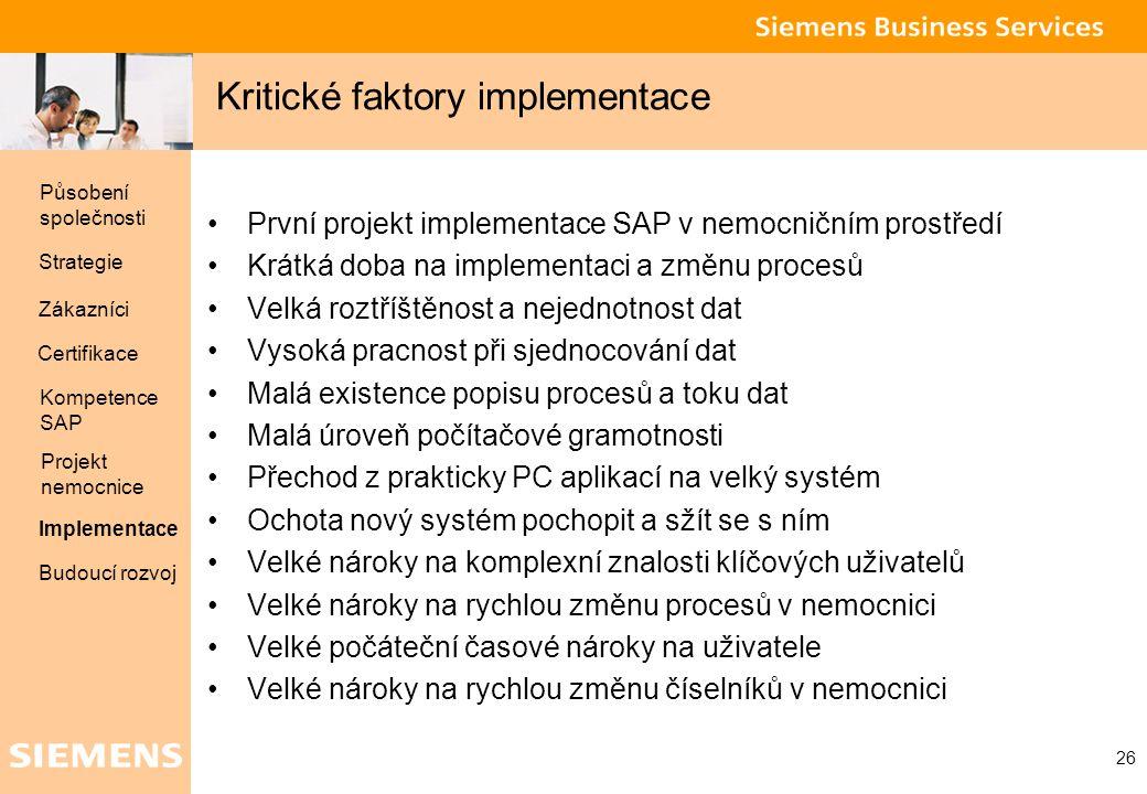 Global network of innovation 26 Kritické faktory implementace První projekt implementace SAP v nemocničním prostředí Krátká doba na implementaci a změ