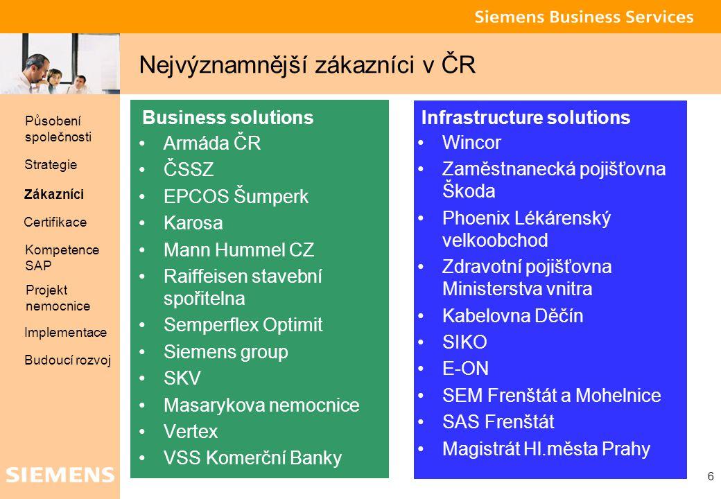 Global network of innovation 6 Nejvýznamnější zákazníci v ČR Armáda ČR ČSSZ EPCOS Šumperk Karosa Mann Hummel CZ Raiffeisen stavební spořitelna Semperf