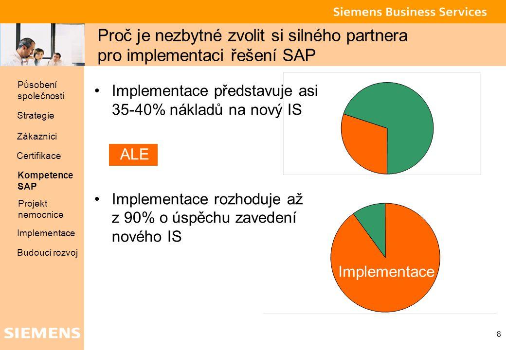 Global network of innovation 8 Proč je nezbytné zvolit si silného partnera pro implementaci řešení SAP Implementace představuje asi 35-40% nákladů na