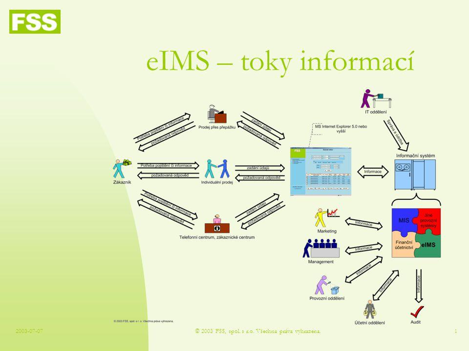 2003-07-07© 2003 FSS, spol. s r.o. Všechna práva vyhrazena.1 eIMS – toky informací