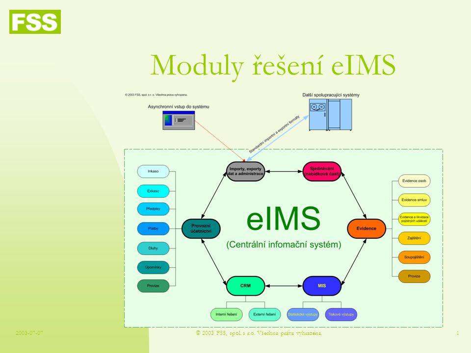 2003-07-07© 2003 FSS, spol. s r.o. Všechna práva vyhrazena.1 Moduly řešení eIMS