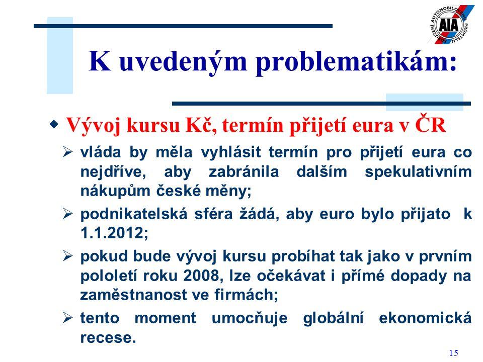 15 K uvedeným problematikám: VV ývoj kursu Kč, termín přijetí eura v ČR  vzhledem k exportnímu zaměření automobilového průmyslu jsou ekonomické dop