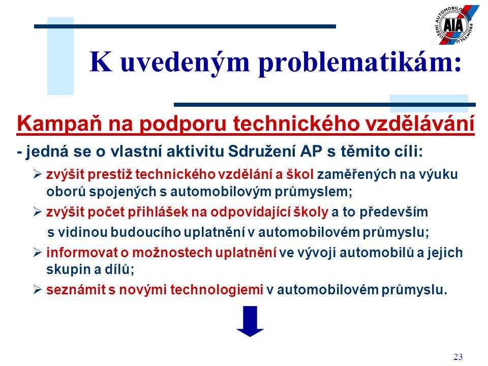 23 K uvedeným problematikám: Kampaň na podporu technického vzdělávání - jedná se o vlastní aktivitu Sdružení AP s těmito cíli:  zvýšit prestiž techni