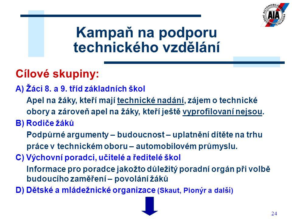 24 Kampaň na podporu technického vzdělání Cílové skupiny: A) Žáci 8. a 9. tříd základních škol Apel na žáky, kteří mají technické nadání, zájem o tech