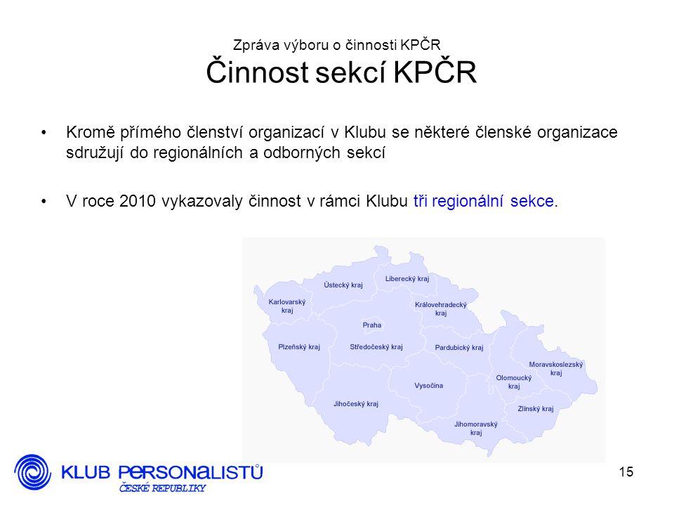 15 Zpráva výboru o činnosti KPČR Činnost sekcí KPČR Kromě přímého členství organizací v Klubu se některé členské organizace sdružují do regionálních a odborných sekcí V roce 2010 vykazovaly činnost v rámci Klubu tři regionální sekce.