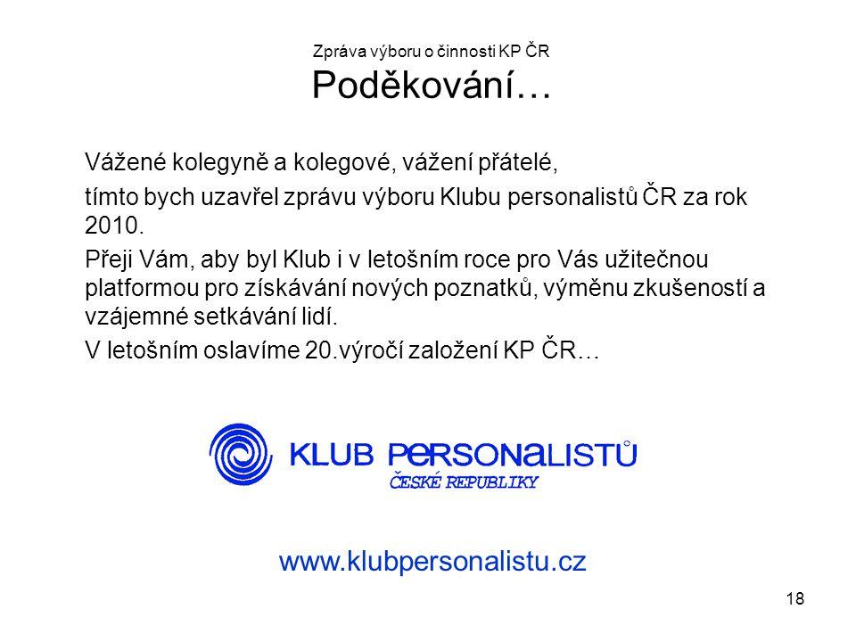 18 Vážené kolegyně a kolegové, vážení přátelé, tímto bych uzavřel zprávu výboru Klubu personalistů ČR za rok 2010.