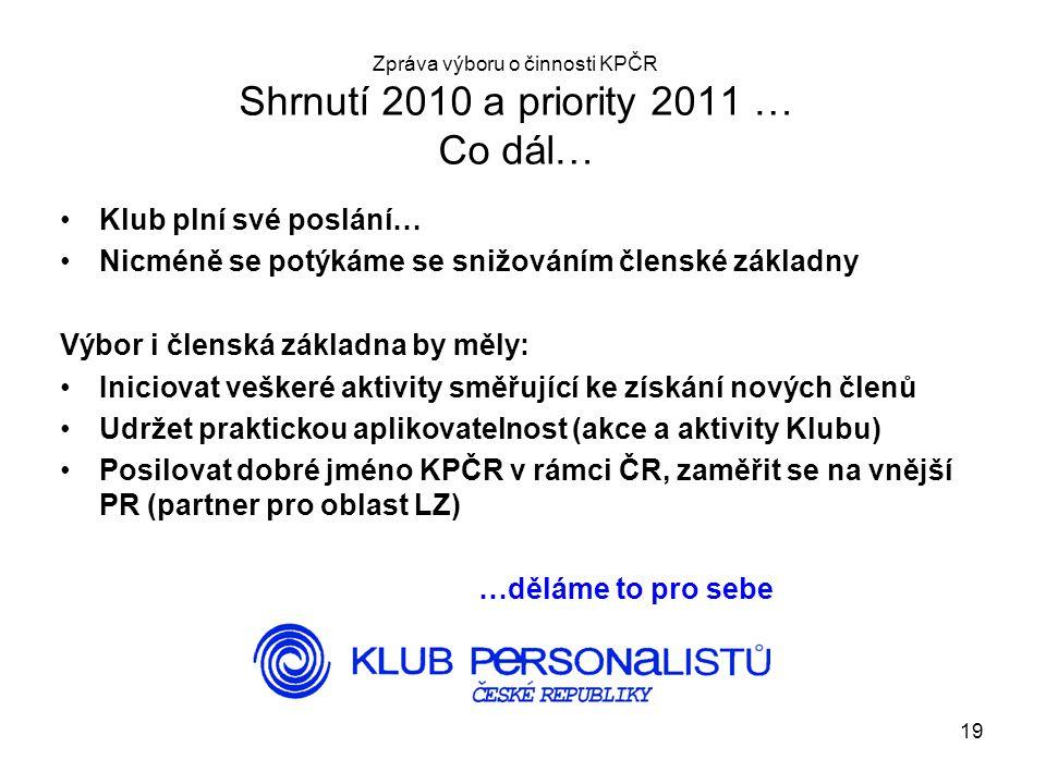 19 Zpráva výboru o činnosti KPČR Shrnutí 2010 a priority 2011 … Co dál… Klub plní své poslání… Nicméně se potýkáme se snižováním členské základny Výbo