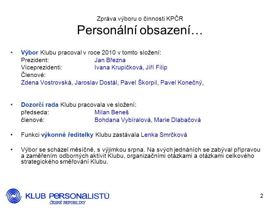 2 Zpráva výboru o činnosti KPČR Personální obsazení… Výbor Klubu pracoval v roce 2010 v tomto složení: Prezident: Jan Března Víceprezidenti: Ivana Kru