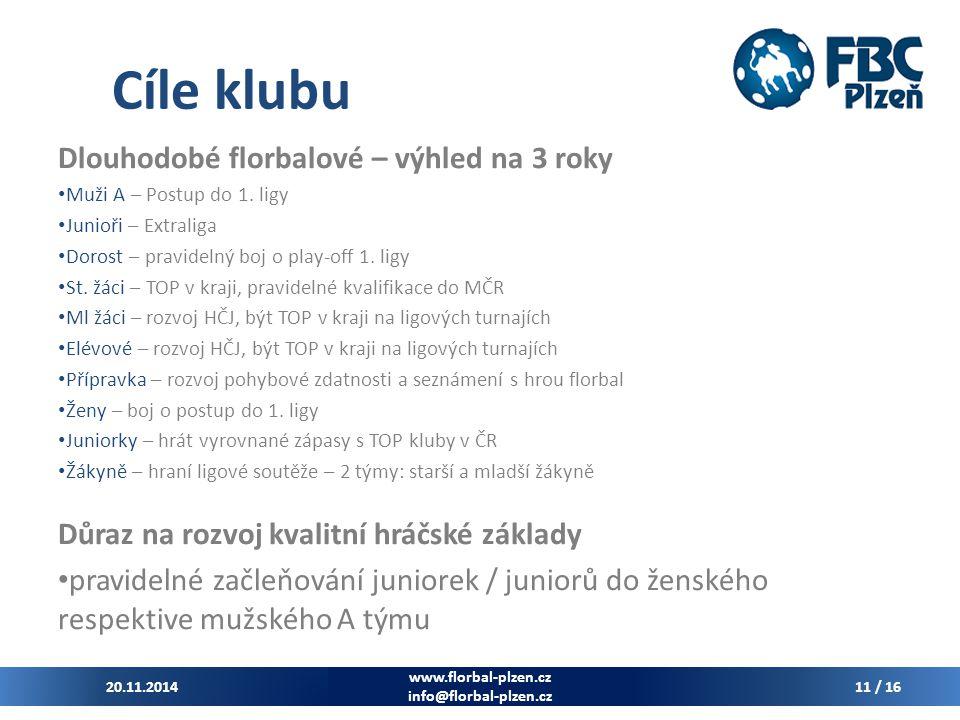 Cíle klubu Dlouhodobé florbalové – výhled na 3 roky Muži A – Postup do 1.