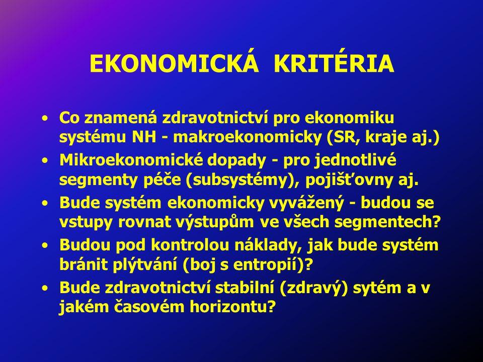EKONOMICKÁ KRITÉRIA Co znamená zdravotnictví pro ekonomiku systému NH - makroekonomicky (SR, kraje aj.) Mikroekonomické dopady - pro jednotlivé segmenty péče (subsystémy), pojišťovny aj.