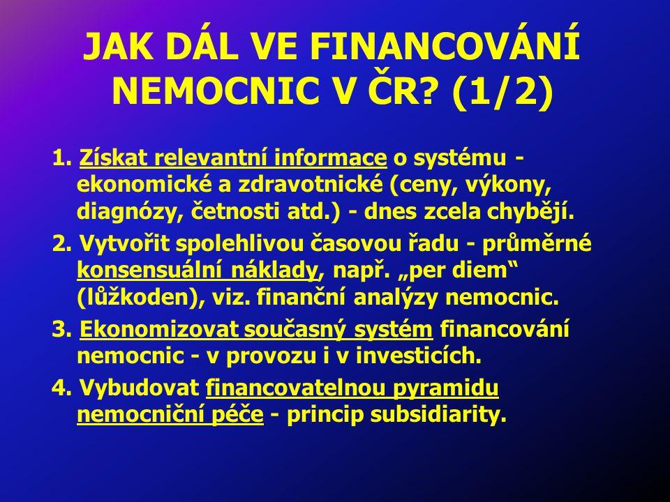 JAK DÁL VE FINANCOVÁNÍ NEMOCNIC V ČR. (1/2) 1.