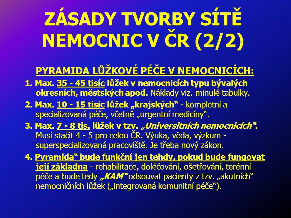 ZÁSADY TVORBY SÍTĚ NEMOCNIC V ČR (2/2) PYRAMIDA LŮŽKOVÉ PÉČE V NEMOCNICÍCH: 1.
