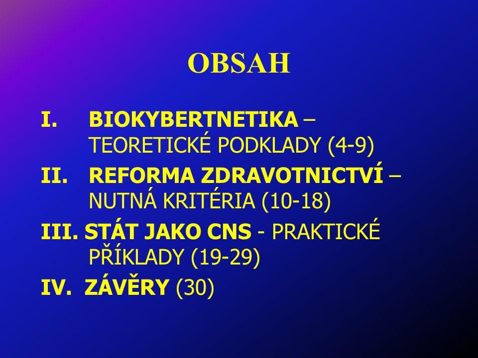 OBSAH I. BIOKYBERTNETIKA – TEORETICKÉ PODKLADY (4-9) II.