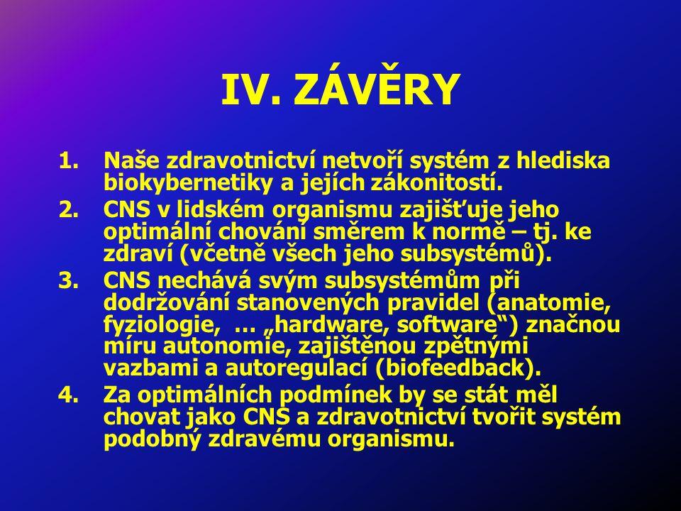 IV. ZÁVĚRY 1.Naše zdravotnictví netvoří systém z hlediska biokybernetiky a jejích zákonitostí.