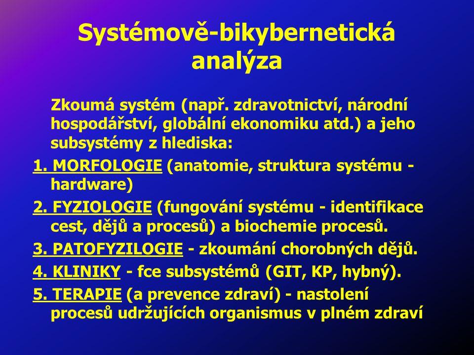 Systémově-bikybernetická analýza Zkoumá systém (např.