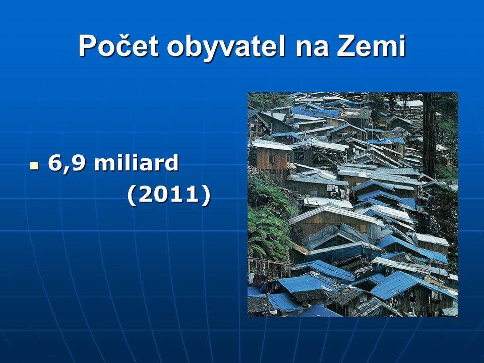 Počet obyvatel na Zemi 6,9 miliard 6,9 miliard(2011)