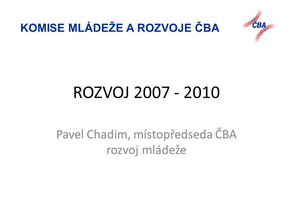 KOMISE MLÁDEŽE A ROZVOJE ČBA ROZVOJ 2007 - 2010 Pavel Chadim, místopředseda ČBA rozvoj mládeže