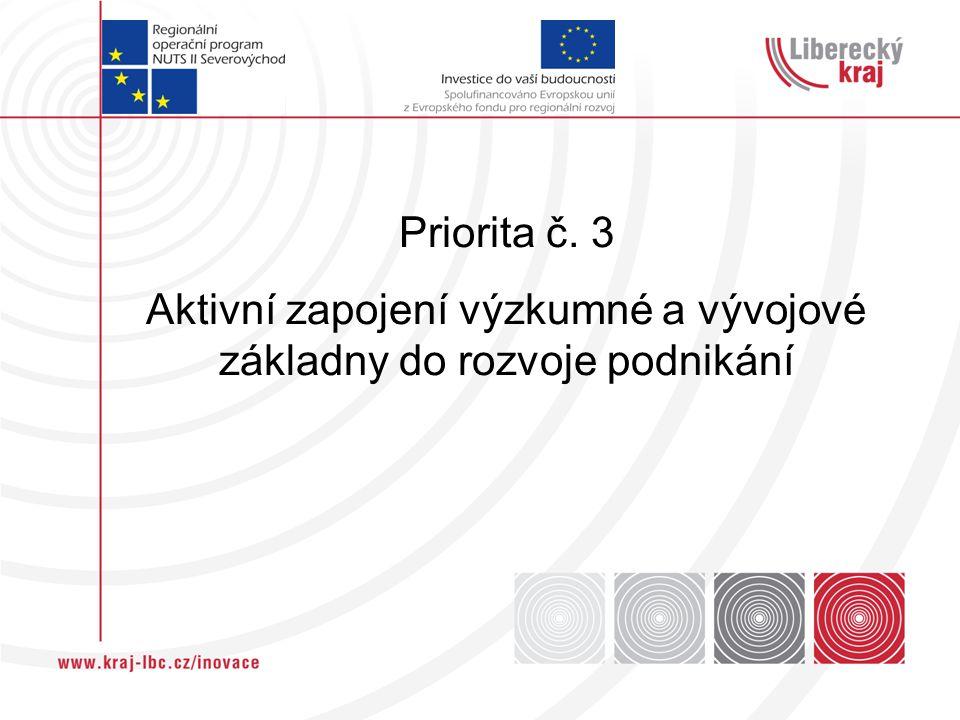 Priorita č. 3 Aktivní zapojení výzkumné a vývojové základny do rozvoje podnikání