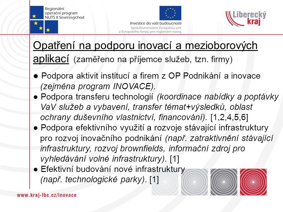 Opatření na podporu inovací a mezioborových aplikací (zaměřeno na příjemce služeb, tzn.