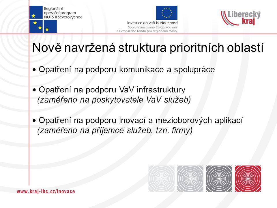 Nově navržená struktura prioritních oblastí  Opatření na podporu komunikace a spolupráce  Opatření na podporu VaV infrastruktury (zaměřeno na poskytovatele VaV služeb)  Opatření na podporu inovací a mezioborových aplikací (zaměřeno na příjemce služeb, tzn.