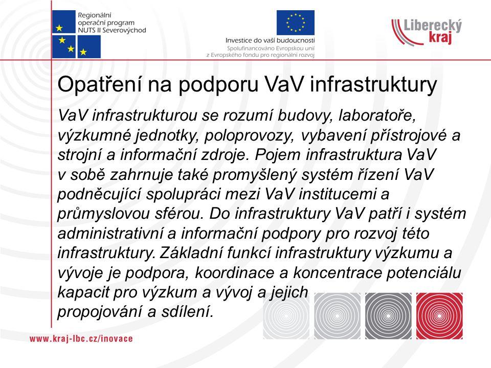 Opatření na podporu VaV infrastruktury VaV infrastrukturou se rozumí budovy, laboratoře, výzkumné jednotky, poloprovozy, vybavení přístrojové a strojní a informační zdroje.