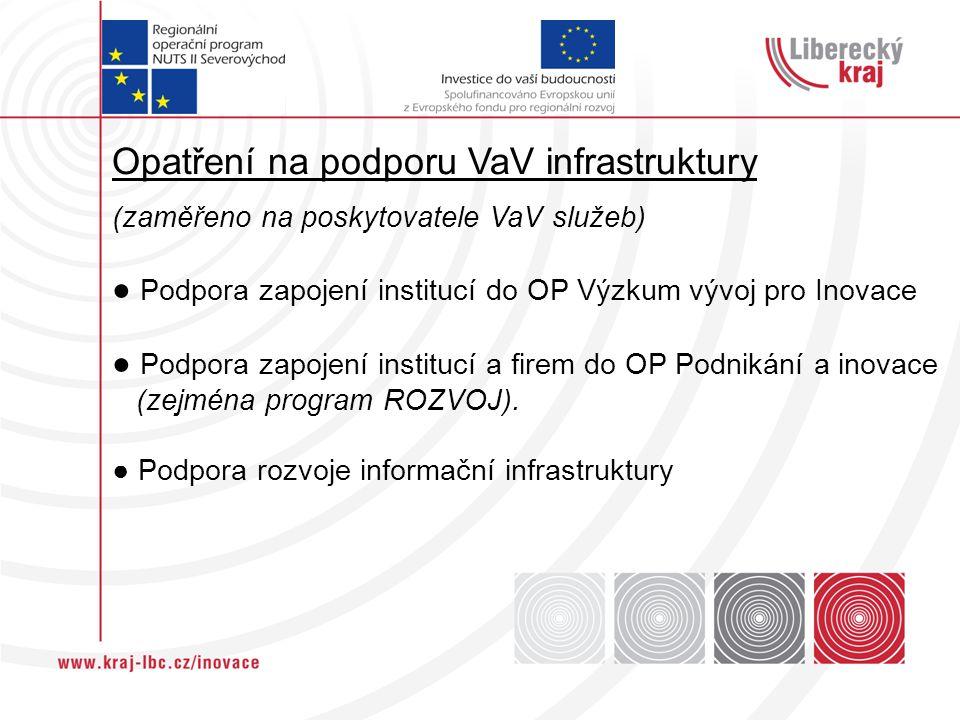 Opatření na podporu VaV infrastruktury (zaměřeno na poskytovatele VaV služeb) ● Podpora zapojení institucí do OP Výzkum vývoj pro Inovace ● Podpora zapojení institucí a firem do OP Podnikání a inovace (zejména program ROZVOJ).